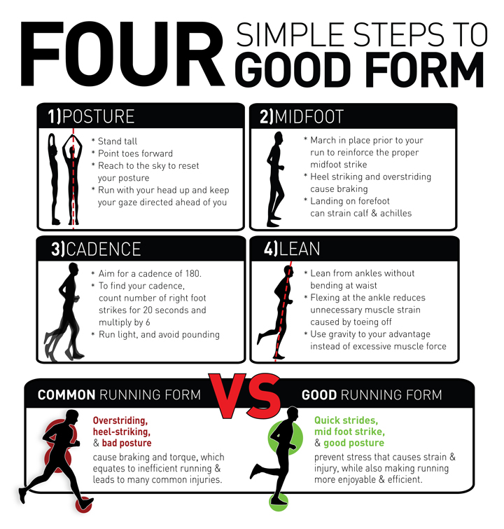 Running Form For Maximum Speed and Efficiency | How To Run ...
