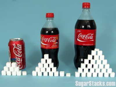 Scientists find new tool to measure sugar consumption