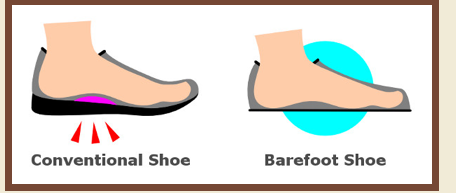 Know your foot arch. You need to know your if you have flat feet (low-arched), normal feet or high-arched feet. The easiest way is to do the wet feet test