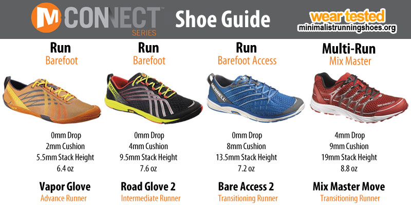 merrell-connect-series-grid