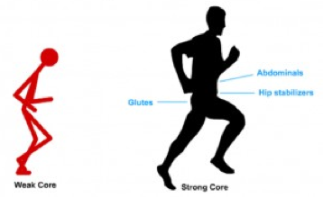 5 Tips on How To Improve Your Running Form | Natural Running Center
