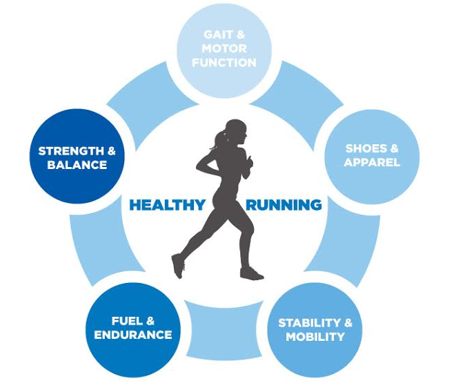 Healthy Running Conferences And Courses In 2014 border=